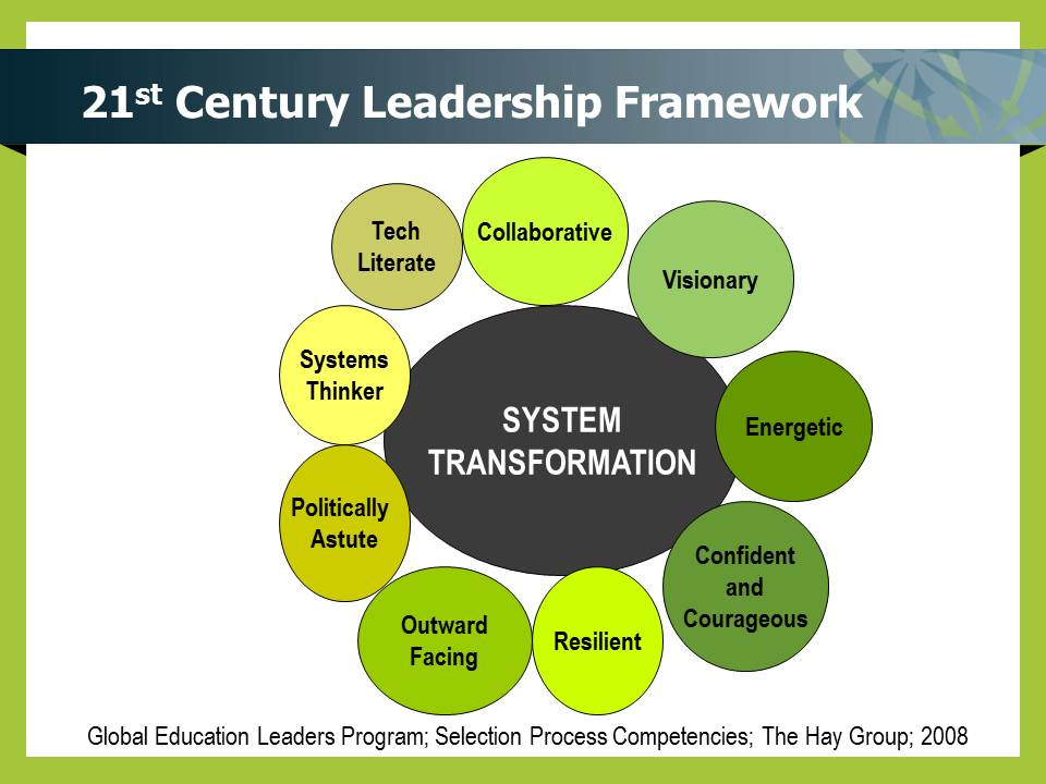 21st century leadership 21st century leaders has been fortunate enough to work hand in hand with some of the world's most prominent and respected leaderswhether from the spheres of royalty, business, sport, film.